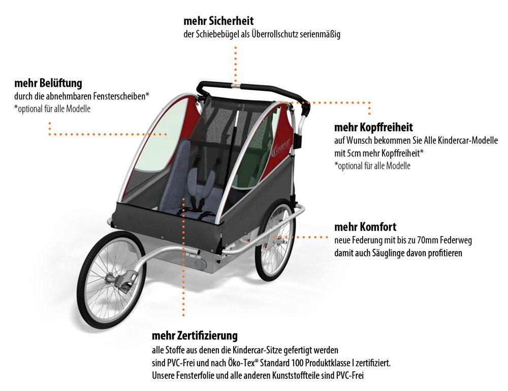 Fahrradanhänger und Kinderanhänger nach den neuen DIN-Vorschriften